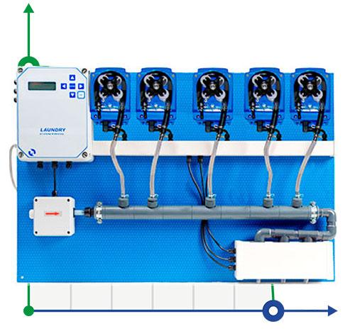 Дозирующая система для прачечных и химчисток LAUNDRY CONTROL SYSTEM
