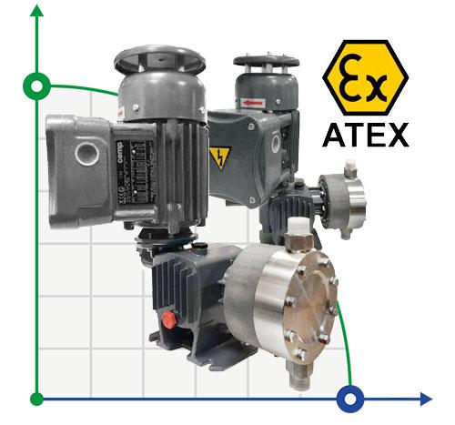 Мембранные моторные насосы с взрывозащитой ATEX