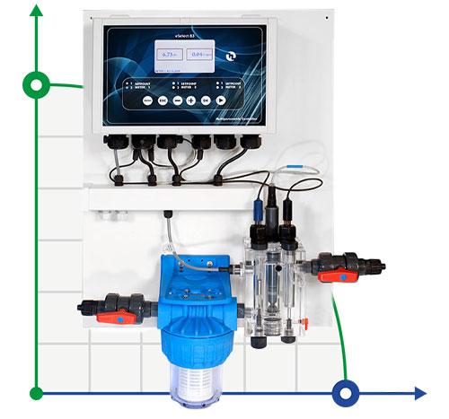 Система контроля и регулирования PH-RX-CL-F