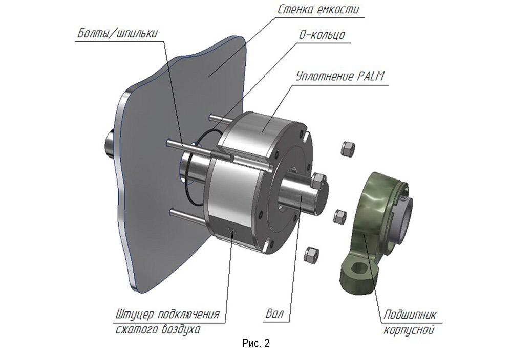Схема установки уплотнения
