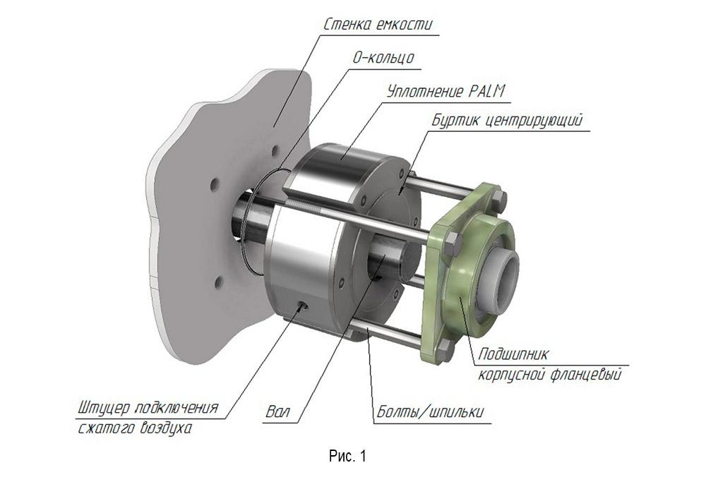 Общий вид уплотнения PALM